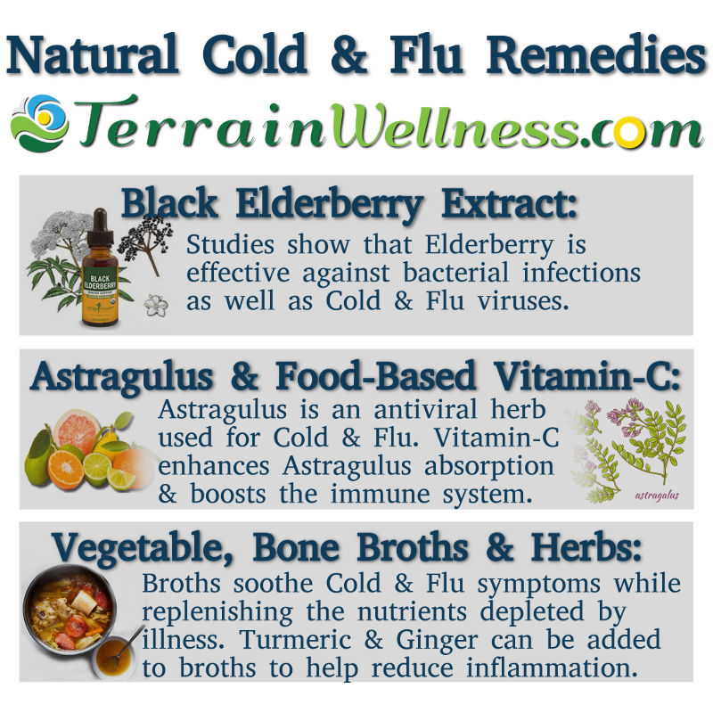 Infographic of Natural Cold & Flu Remedies